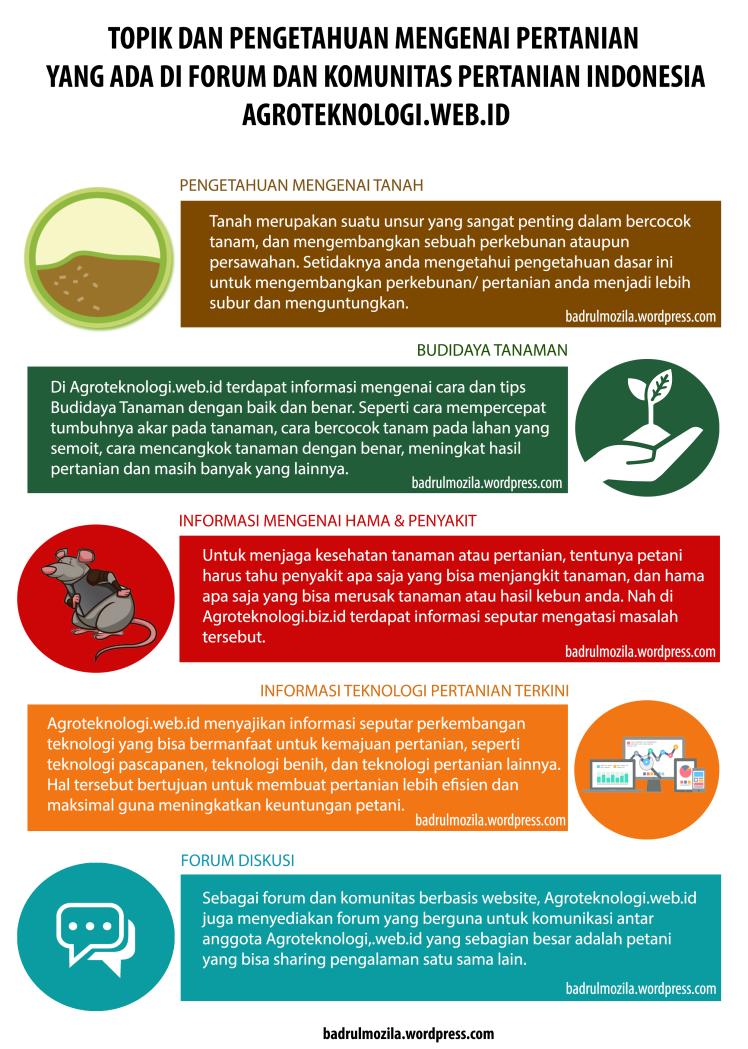 Forum dan Komunitas Pertanian Indonesia - Agroteknologi.web.id badrulmozila.wordpress.com