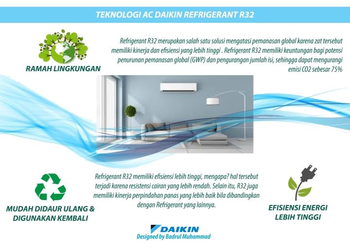 infografis refrigerant r32 badrulmozila