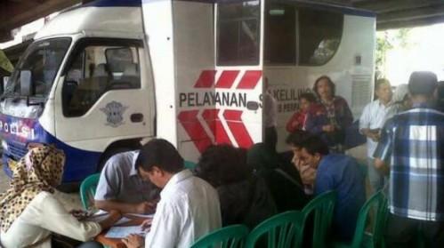 Jadwal Perpanjang SIM Keliling di Kota Bekasi Terbaru