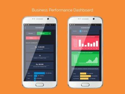 Aplikasi Kasir Online Omegasoft Manajemen stok.jpg