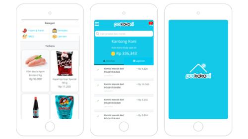 Aplikasi Bisnis Rumahan Masa Kini Dengan Posko Koni
