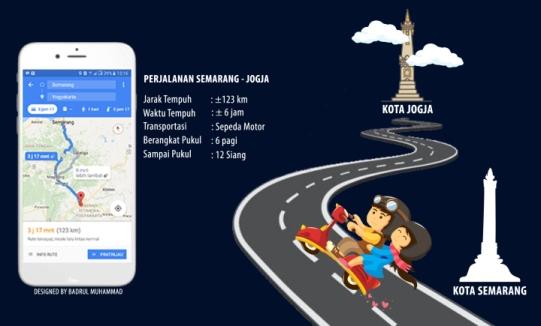 Pesan Tiket Pesawat dan Hotel di Traveloka Perjalanan Jauh Semarang Jogja Menggunakan Motor