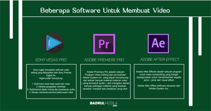 beberapa software untuk membuat video