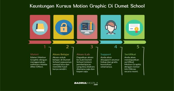 Keuntungan Kursus Motion Graphic Di Dumet School