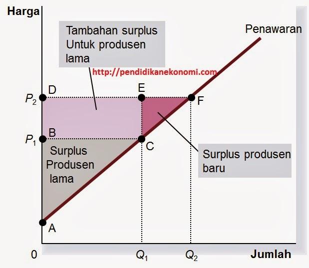 surplus-produsen-2.jpg